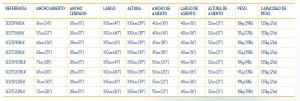 Características Silla de Ruedas de Aluminio SD2