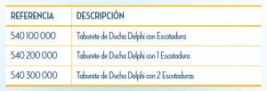 Taburete de Ducha Delphi Opciones