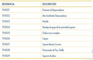 Silla de Ruedas Niño Trotter Accesorios