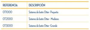 Sistema de Baño Otter Tamaños Códigos