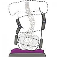 Kit-Seat-Leckey-Sistema-Posicionamiento-5