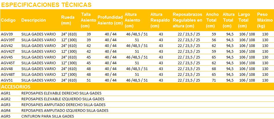 Sillas de Ruedas ECONOMICAS Gades VARIO